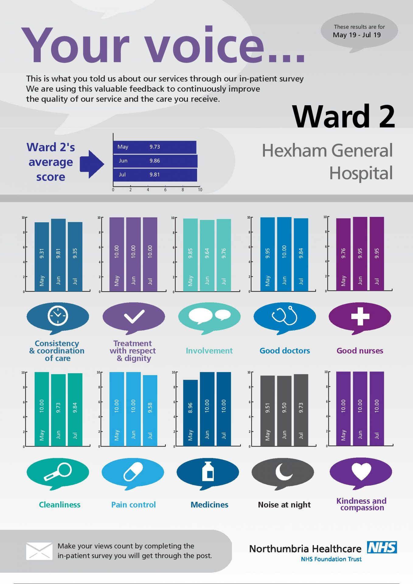 Hexham General Hospital - Ward 2-page-001
