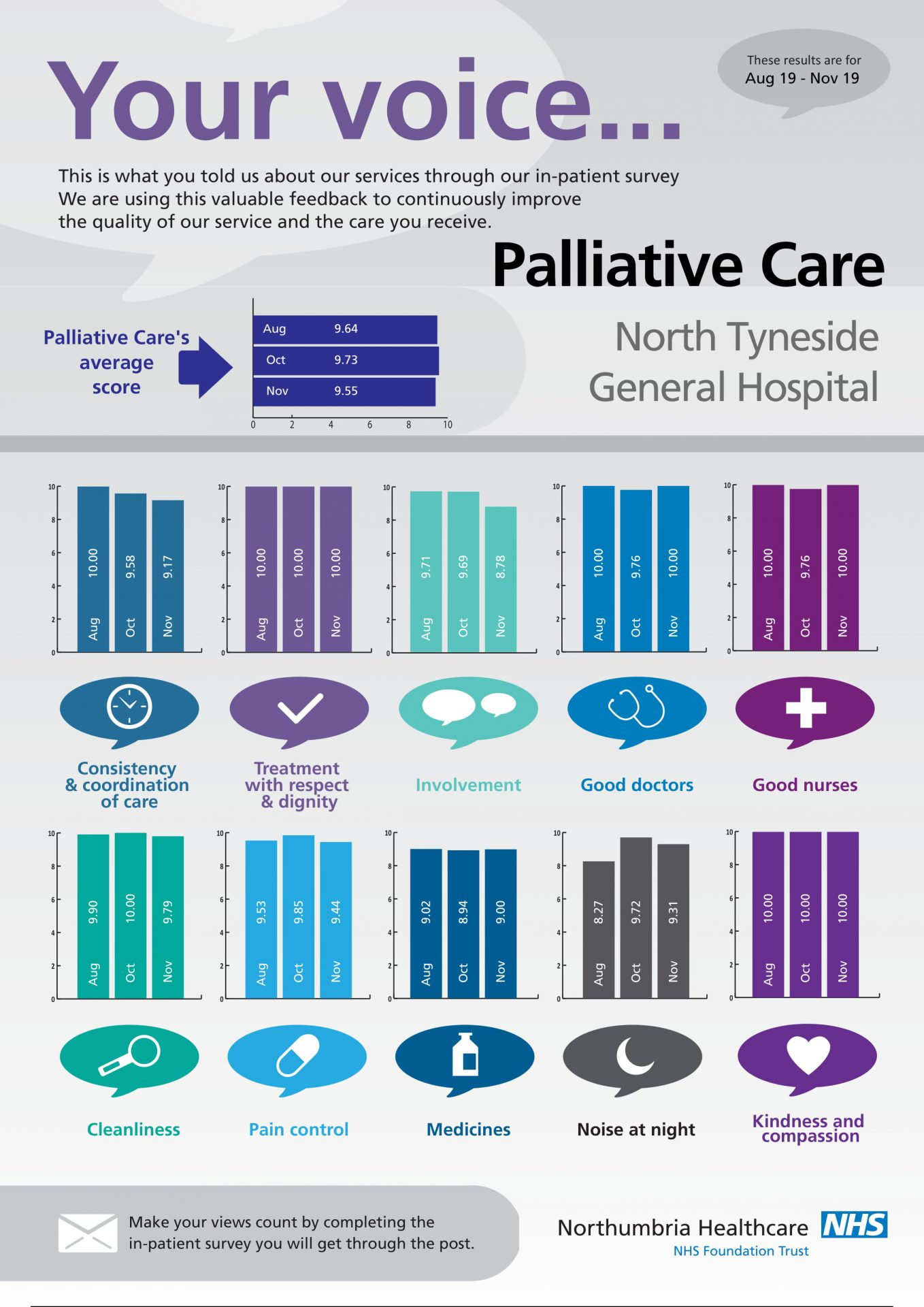 North Tyneside General Hospital - Palliative Care-1
