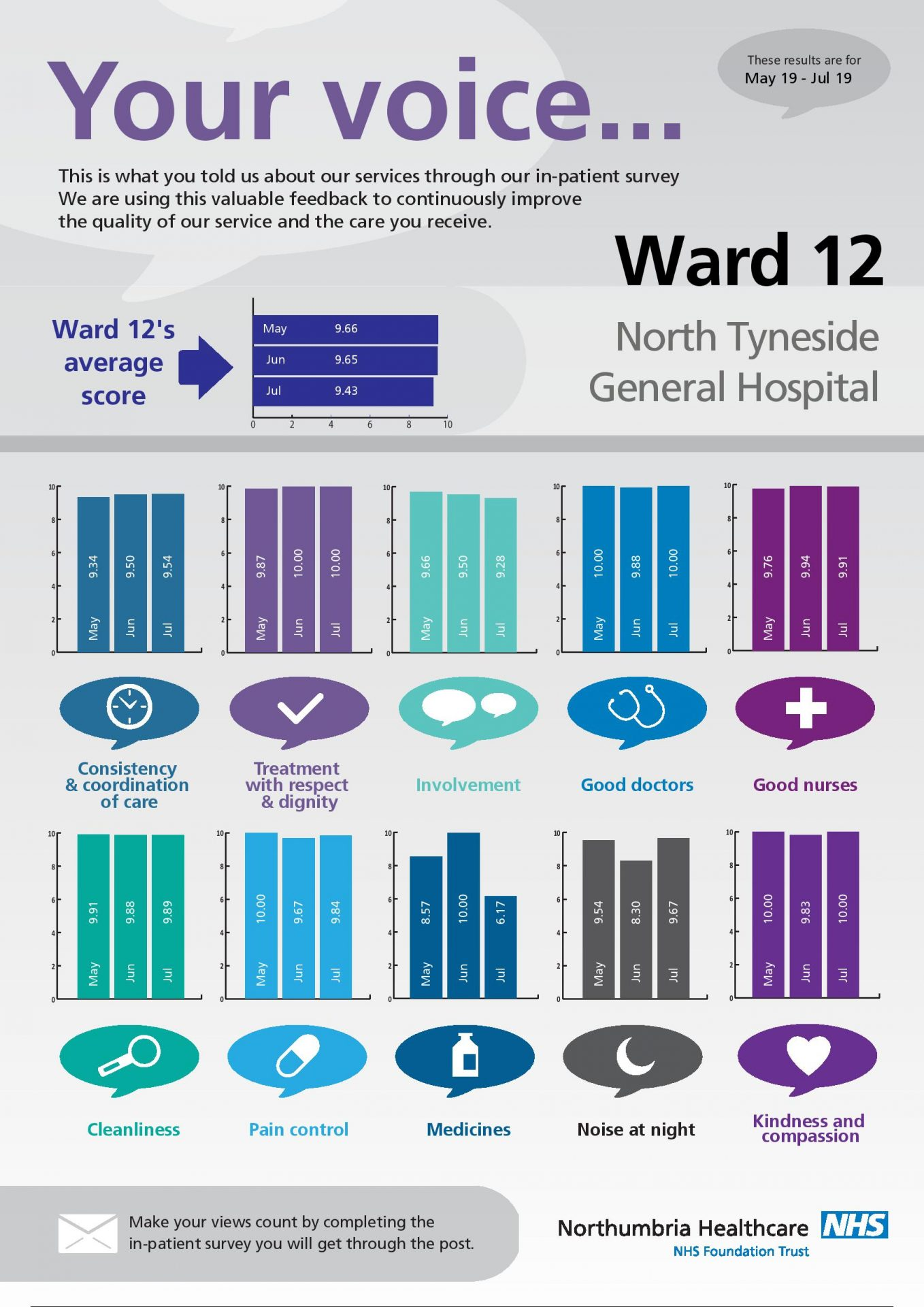 North Tyneside General Hospital - Ward 12-page-001