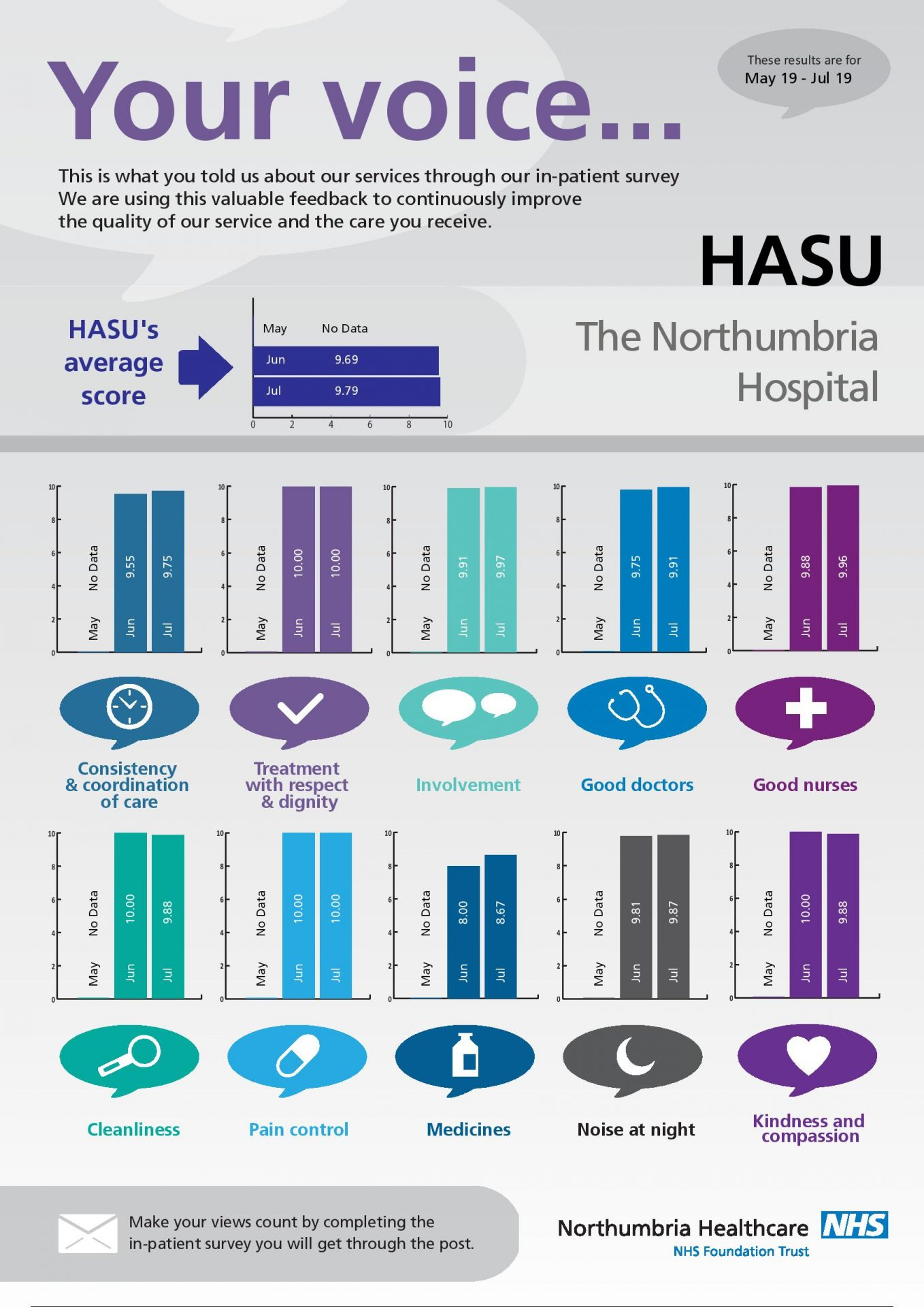 The Northumbria Hospital - HASU-page-001
