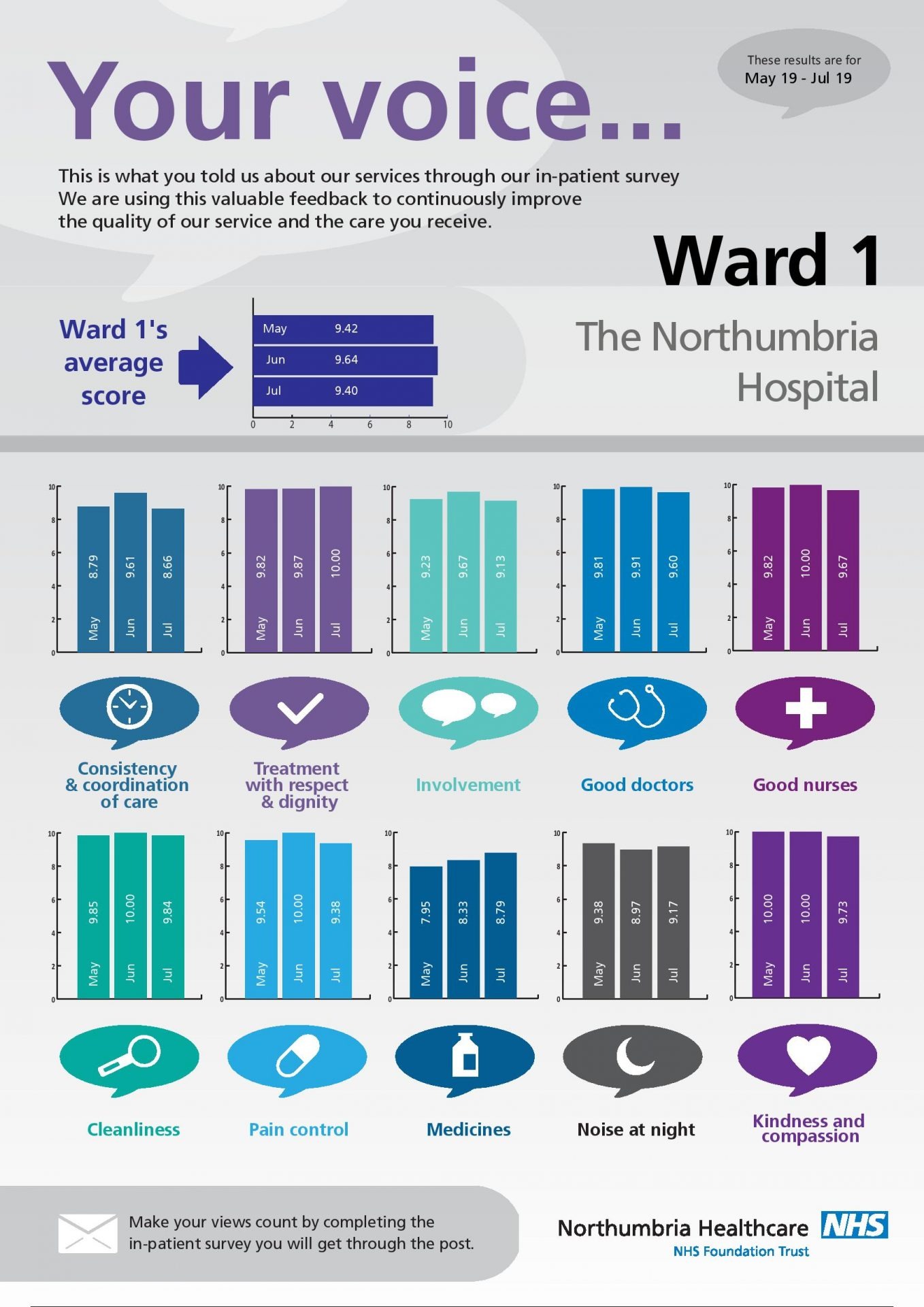 The Northumbria Hospital - Ward 1-page-001