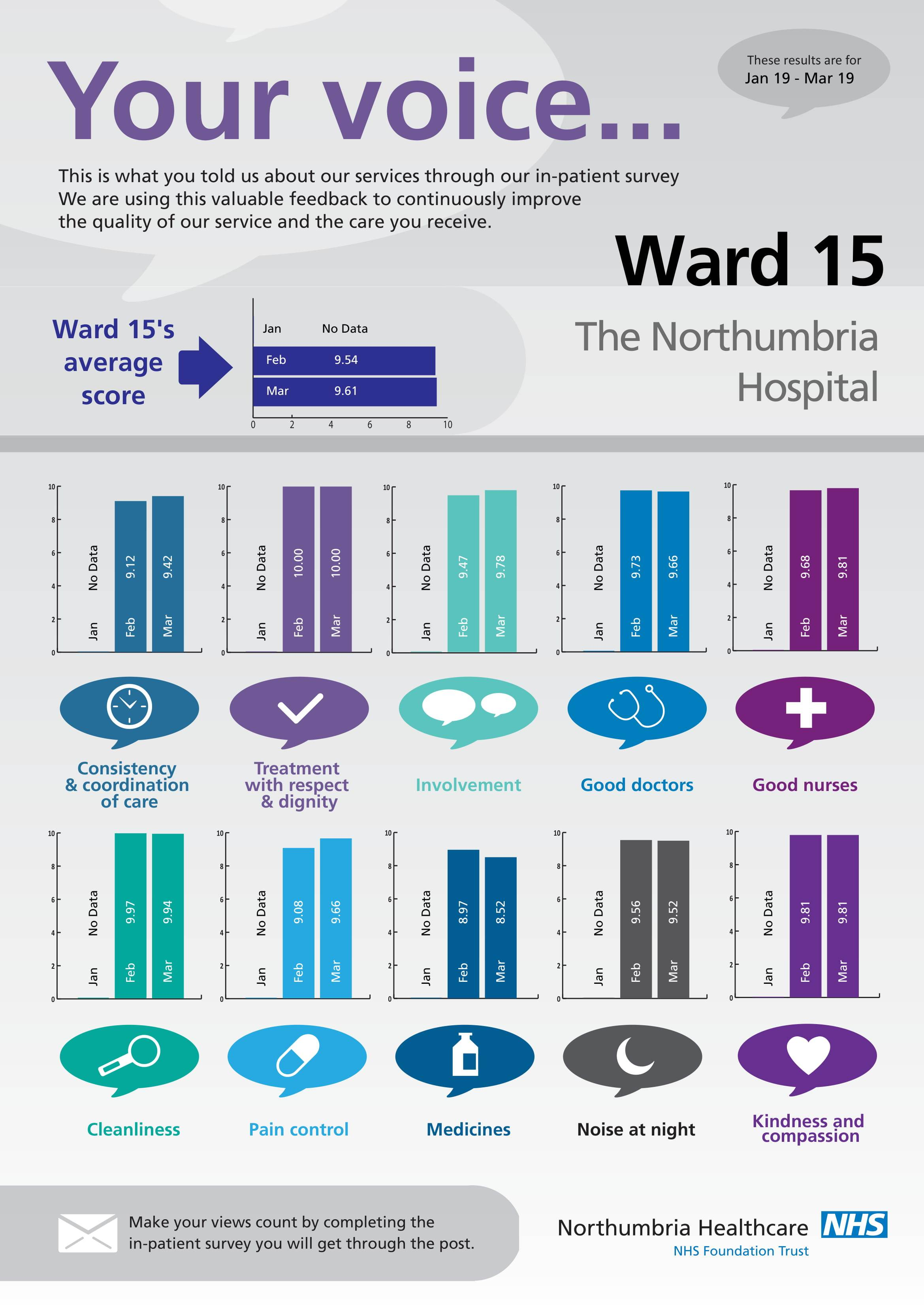 The Northumbria Hospital - Ward 15-1