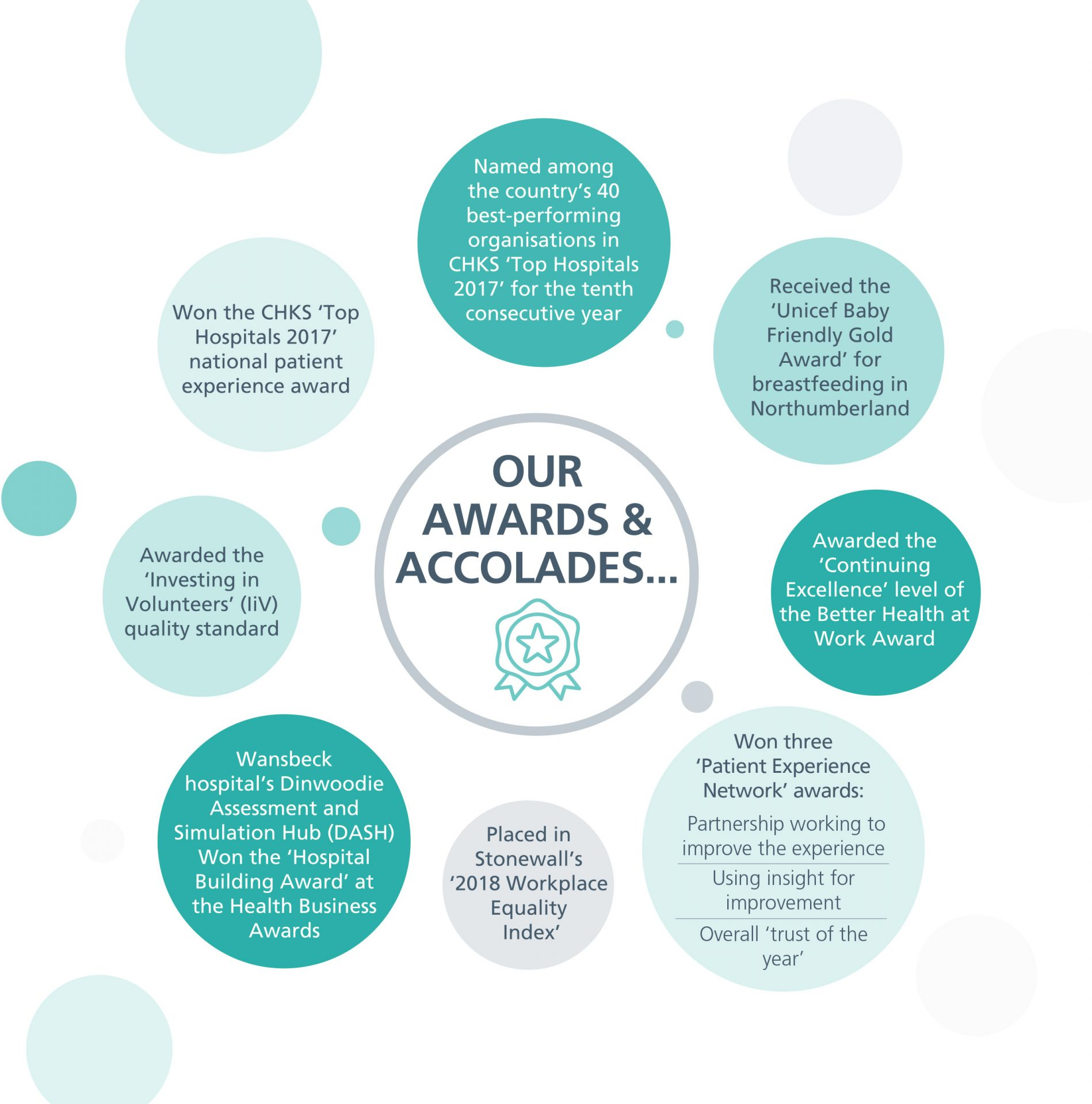 AnnualReport_AwardsAccolades_1718